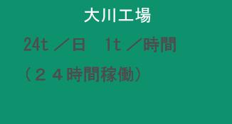 大川RPF工場製造能力